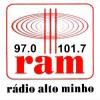 Rádio Alto Minho