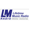 LM Radio 87.8