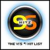 Hitz 96 96.1 radio online