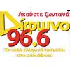 Difono FM 96.6