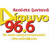 Difono FM 96.6 radio online